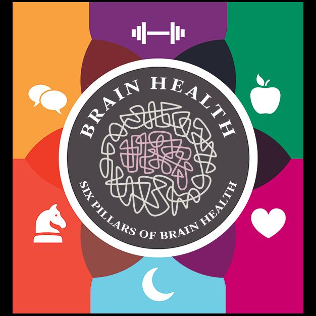 6 Pillars of Brain Health